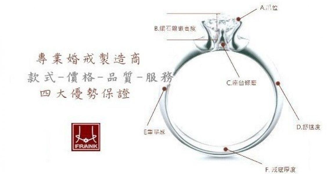 diamond ring design